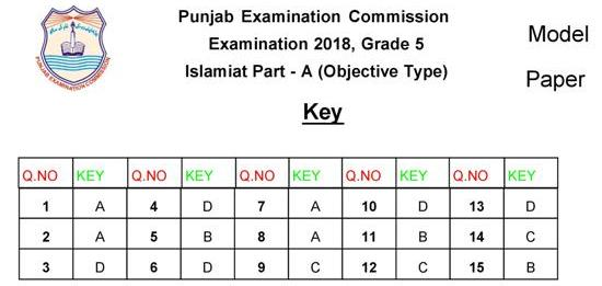 5th Class Islamiyat PEC Model Papers Objective Key 2018