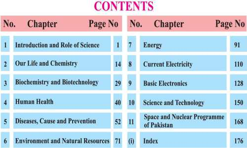Download 10th Class General Science Book English
