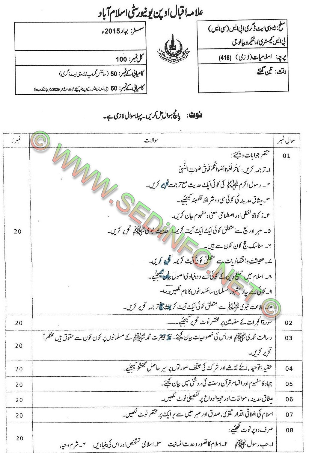 AIOU BA Code 416 Past Papers Spring 2015