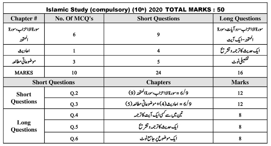 10th-Islamic-Study-Pairing-Scheme-2020