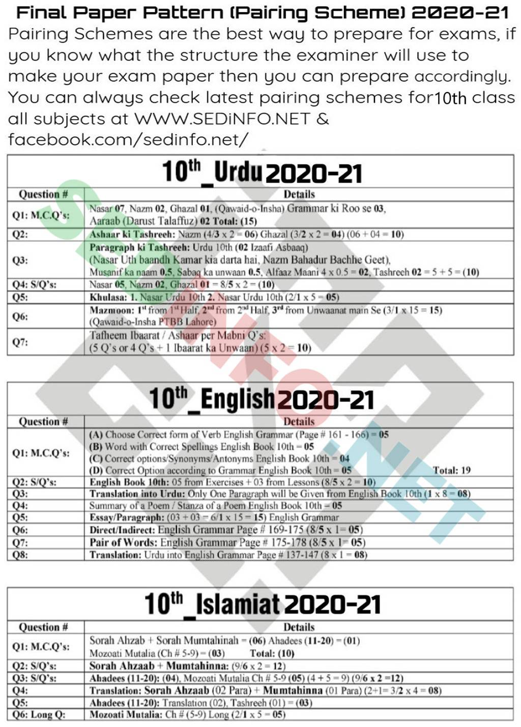 10th-Pairing-Schemes-2020-21-Urdu-English-Islamic-Studies-Page-2
