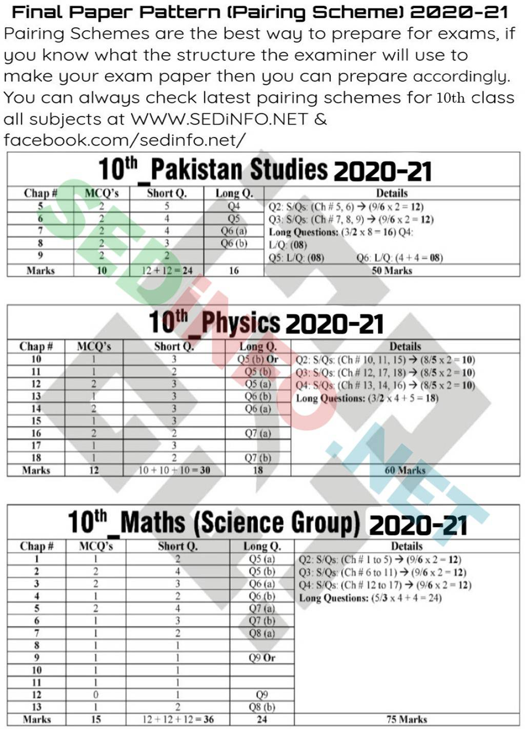 10th-Pairing-Schemes-2020-21-Pak-Studies-Physics-Math-Science-Group-Page-3