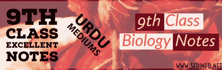 9th-Biology-Urdu-Medium-Notes