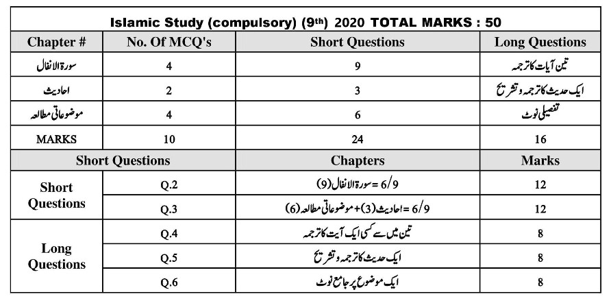 9th-Islamic-Study-Pairing-Scheme-2020