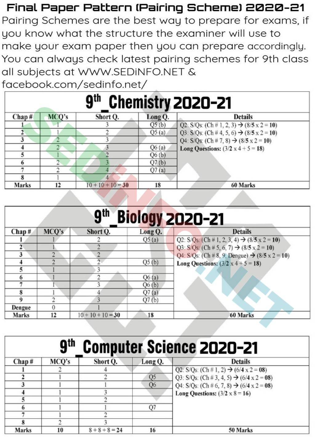 9th-Pairing-Schemes-2020-21-Chemistry-Biology-Computer-Science-Page-2