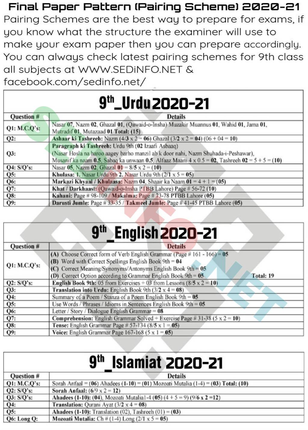 9th-Pairing-Schemes-2020-21-Urdu-English-Islamic-Studies-Page-3