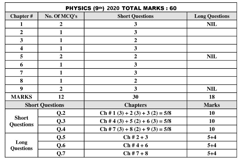 9th-Physics-Pairing-Scheme-2020