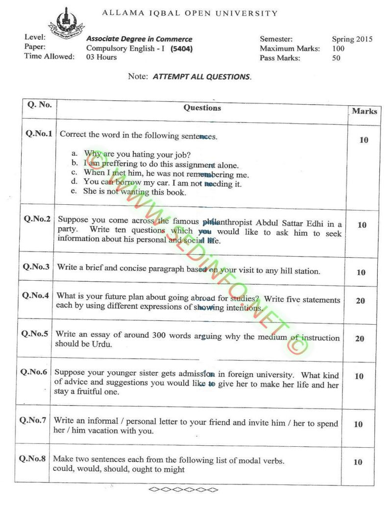 AIOU-BEd-Code-5404-Past-Papers-Spring-2015