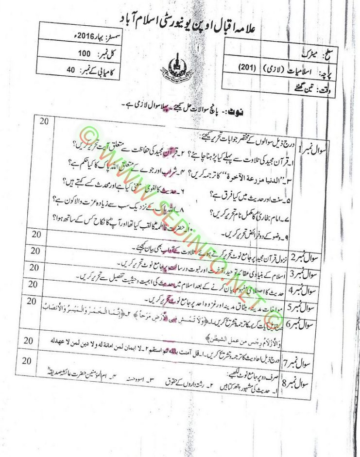 AIOU-Matric-Code-201-Past-Papers-Spring-2016