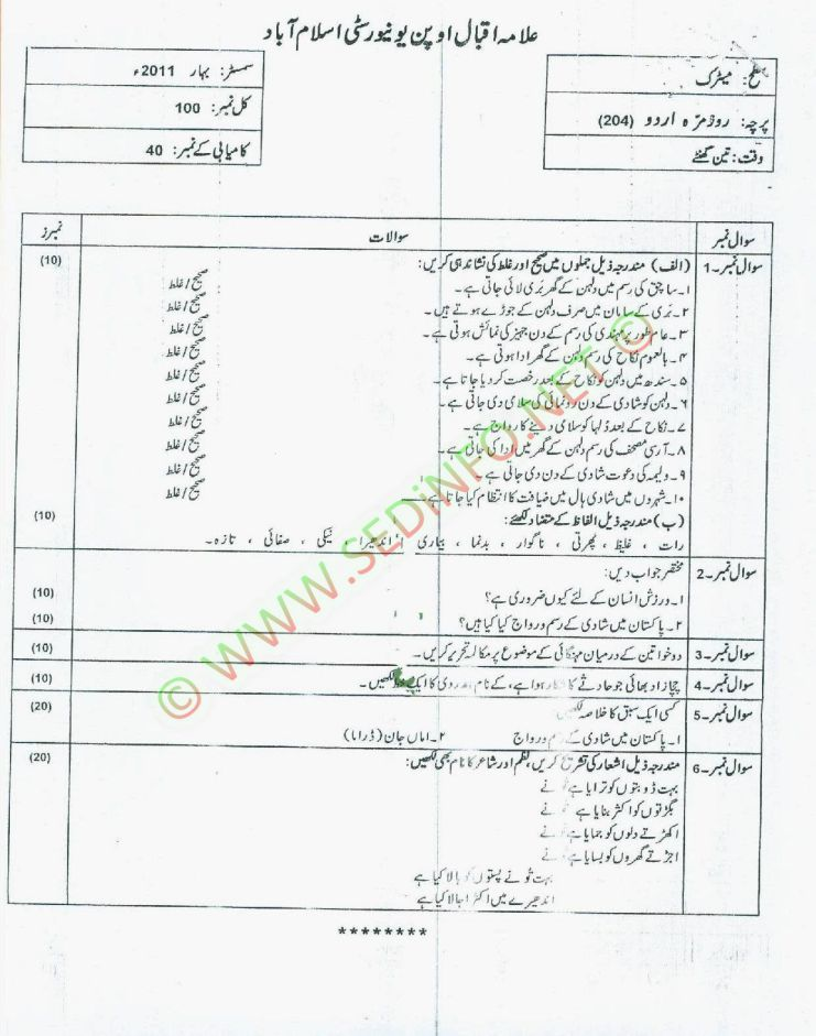 AIOU-Matric-Dars-e-Nizami-Code-204-Past-Papers-Spring-2011