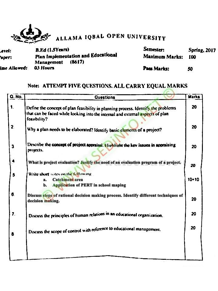 AIOU-Past-Papers-BEd-Code-8617-Spring-2017
