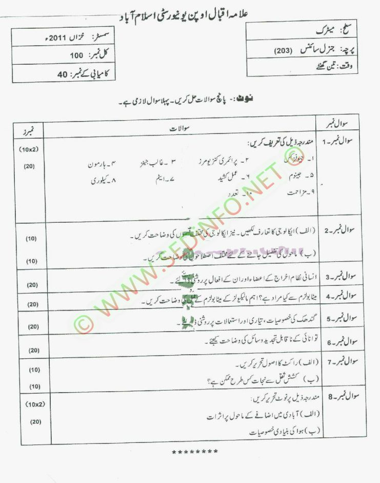 Matrict-Dars-e-Nizam-Code-203-Past-Papers-Autumn-2011