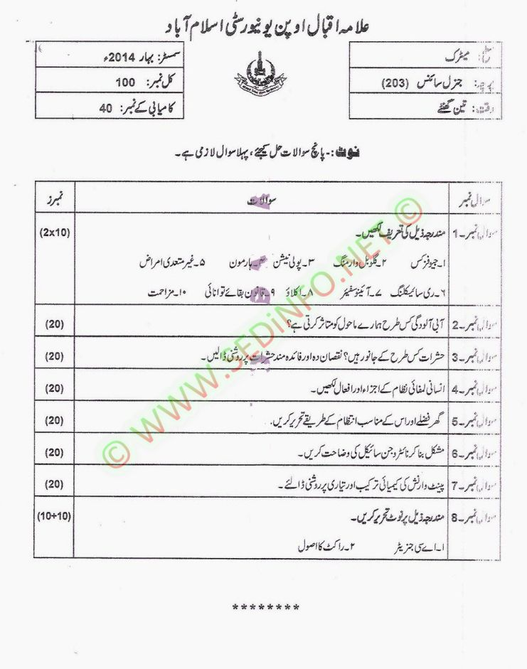 Matrict-Dars-e-Nizam-Code-203-Past-Papers-Spring-2014