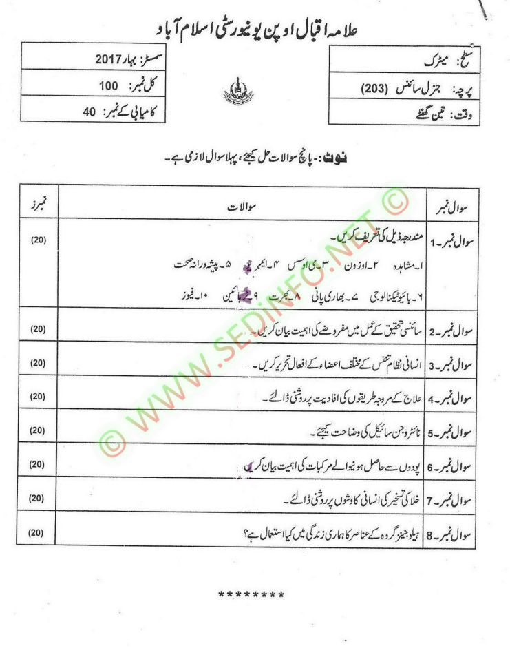 Matrict-Dars-e-Nizam-Code-203-Past-Papers-Spring-2017