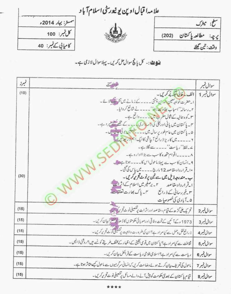 Spring-2014-Code-202-Dars-e-Nizami-AIOU-Past-Papers