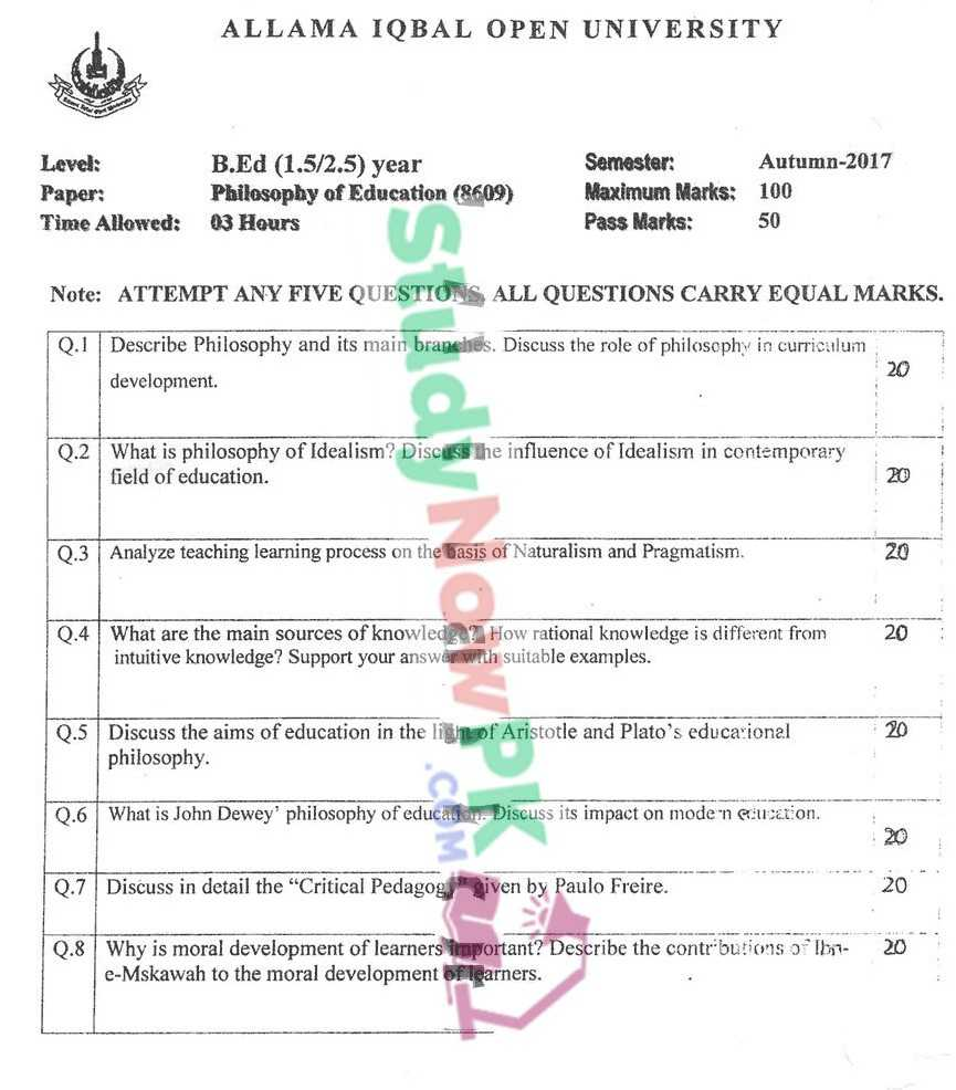AIOU BEd Past Papers Code 8609-Autumn-2017