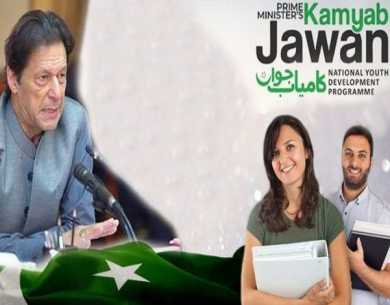 Kamyab Jawan Loan Program Complete Detail with Application Form