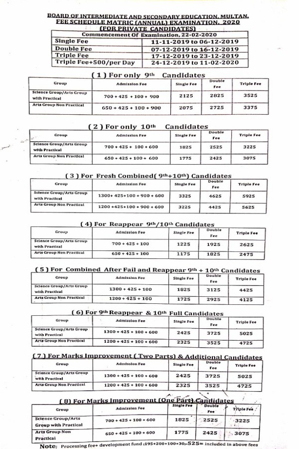Private-Students-Multan Board 9th - 10th Admission - Fee Schedule 2020