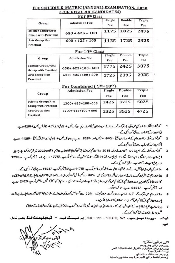 Regular-Students-Multan Board 9th - 10th Admission - Fee Schedule 2020