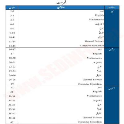 Smart Syllabus for Elementary Classes-6-8 Contents Page