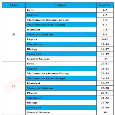 Smart Syllabus for High Secondary Classes-9-10 Contents Page